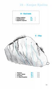 02-Kanjon Rjecine 5