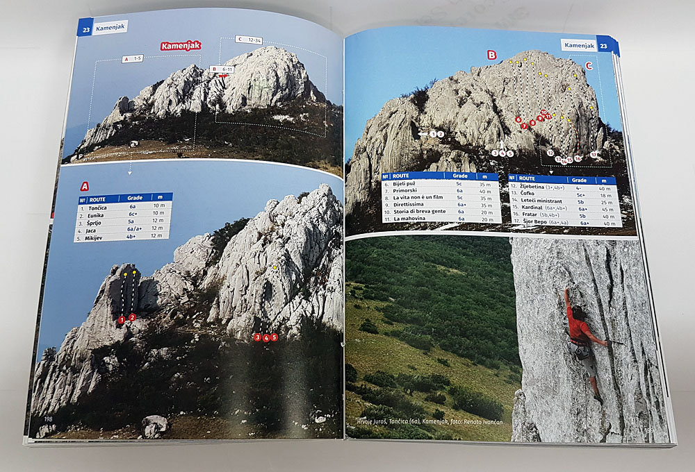 Paklenica Climbing Guide Pdf Download